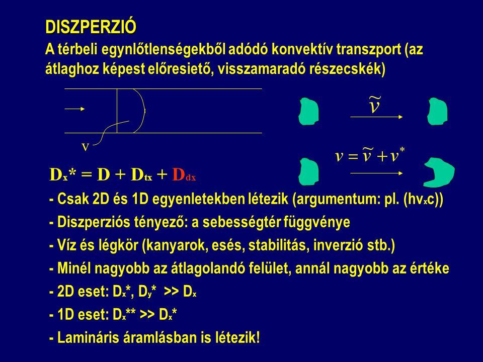DISZPERZIÓ DISZPERZIÓ A térbeli egynlőtlenségekből adódó konvektív transzport (az átlaghoz képest előresiető, visszamaradó részecskék) v D x * = D + D tx + D dx - Csak 2D és 1D egyenletekben létezik (argumentum: pl.