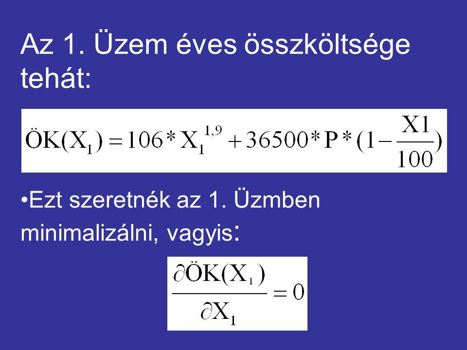 X 1 = 1,81 * p 1,11 Az előbbi számítást elvégezve a másik két üzemre : X 2 = 2,86 * p 5 X 3 = 2,29 * p 2