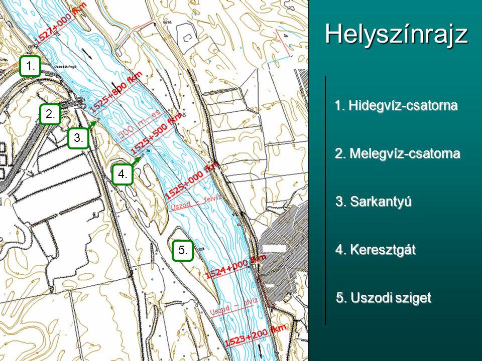 Helyszínrajz 2.Melegvíz-csatorna 1. Hidegvíz-csatorna 3.
