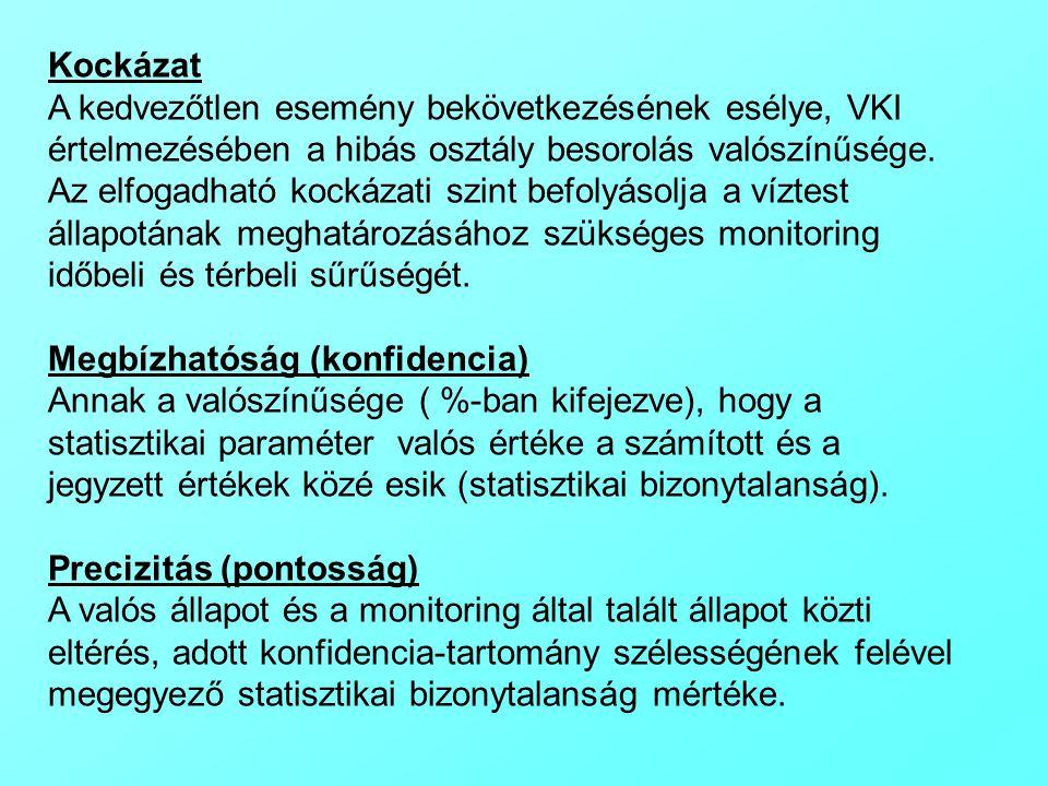A víztest állapota hibás osztályozásának kockázata (osztályozás megbízhatósága)