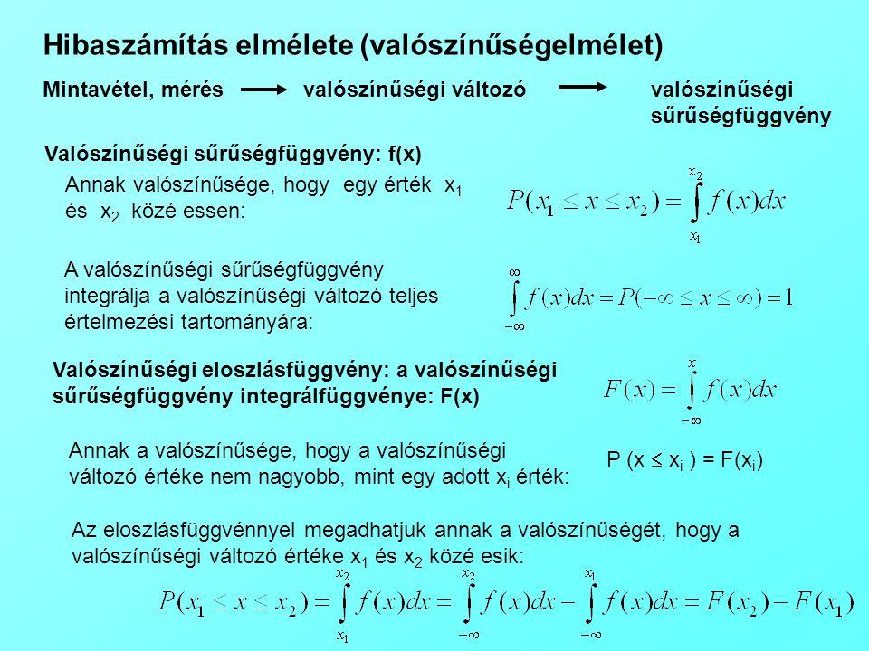 Valószínűségi sűrűségfüggvény: f(x) Annak valószínűsége, hogy egy érték x 1 és x 2 közé essen: A valószínűségi sűrűségfüggvény integrálja a valószínűségi változó teljes értelmezési tartományára: Valószínűségi eloszlásfüggvény: a valószínűségi sűrűségfüggvény integrálfüggvénye: F(x) Annak a valószínűsége, hogy a valószínűségi változó értéke nem nagyobb, mint egy adott x i érték: Hibaszámítás elmélete (valószínűségelmélet) Mintavétel, mérésvalószínűségi változóvalószínűségi sűrűségfüggvény P (x  x i ) = F(x i ) Az eloszlásfüggvénnyel megadhatjuk annak a valószínűségét, hogy a valószínűségi változó értéke x 1 és x 2 közé esik: