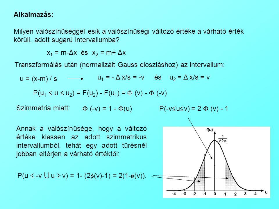 Gauss-eloszlás → a mérési eredmények a várható érték körüli s sugarú intervallumba 68,3%, a 2 s sugarú intervallumba 95,4 % valószínűséggel esnek.