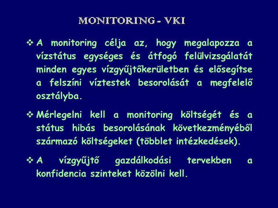  A monitoring célja az, hogy megalapozza a vízstátus egységes és átfogó felülvizsgálatát minden egyes vízgyűjtőkerületben és elősegítse a felszíni víztestek besorolását a megfelelő osztályba.