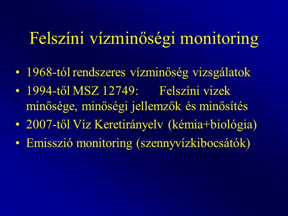 Felszíni vízminőségi monitoring 1968-tól rendszeres vízminőség vizsgálatok 1994-től MSZ 12749:Felszíni vizek minősége, minőségi jellemzők és minősítés 2007-től Víz Keretirányelv (kémia+biológia) Emisszió monitoring (szennyvízkibocsátók)