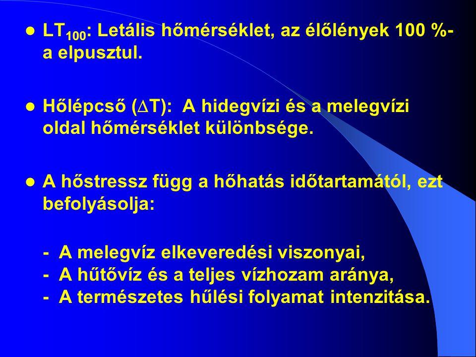 LT 100 : Letális hőmérséklet, az élőlények 100 %- a elpusztul. Hőlépcső (  T): A hidegvízi és a melegvízi oldal hőmérséklet különbsége. A hőstressz f