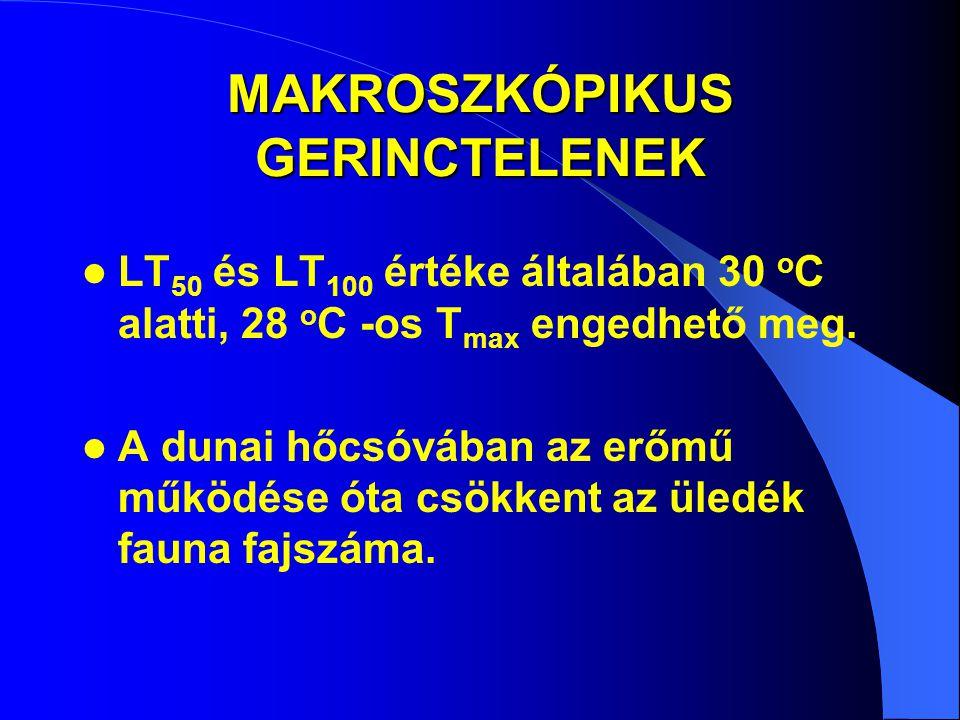 MAKROSZKÓPIKUS GERINCTELENEK LT 50 és LT 100 értéke általában 30 o C alatti, 28 o C -os T max engedhető meg. A dunai hőcsóvában az erőmű működése óta