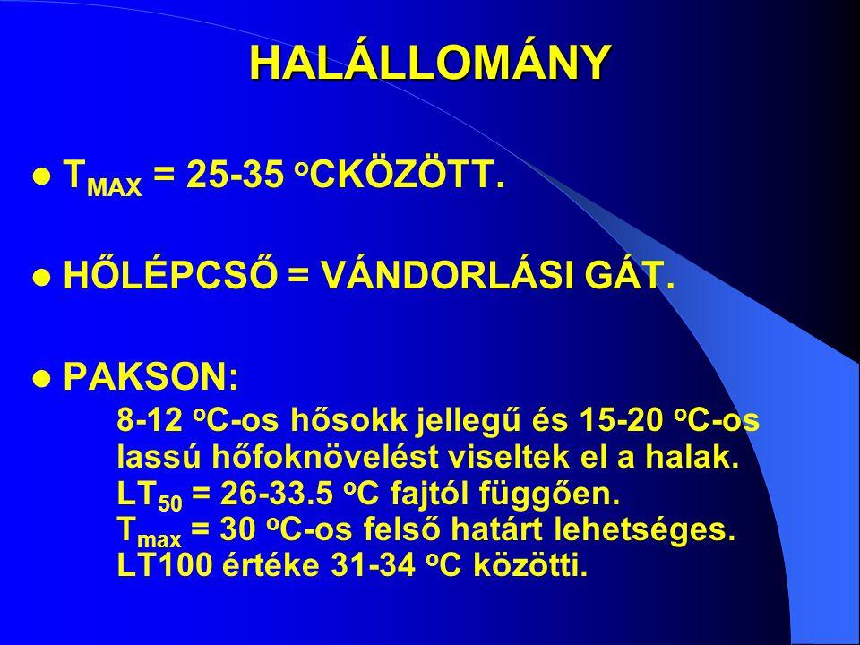 HALÁLLOMÁNY T MAX = 25-35 o CKÖZÖTT. HŐLÉPCSŐ = VÁNDORLÁSI GÁT. PAKSON: 8-12 o C-os hősokk jellegű és 15-20 o C-os lassú hőfoknövelést viseltek el a h