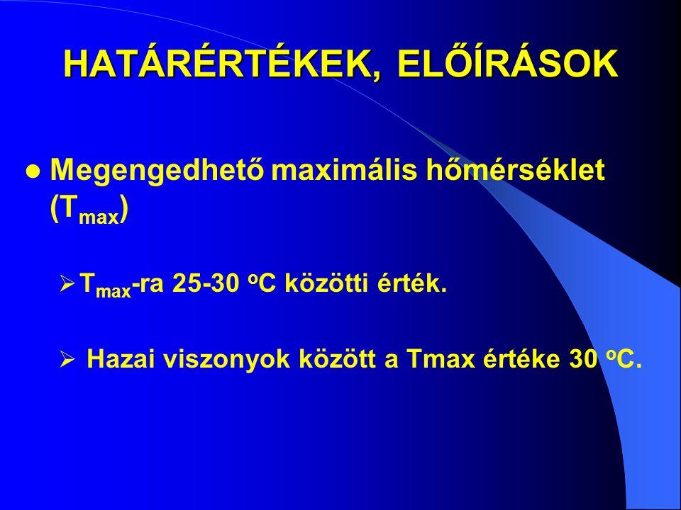 HATÁRÉRTÉKEK, ELŐÍRÁSOK Megengedhető maximális hőmérséklet (T max )  T max -ra 25-30 o C közötti érték.  Hazai viszonyok között a Tmax értéke 30 o C