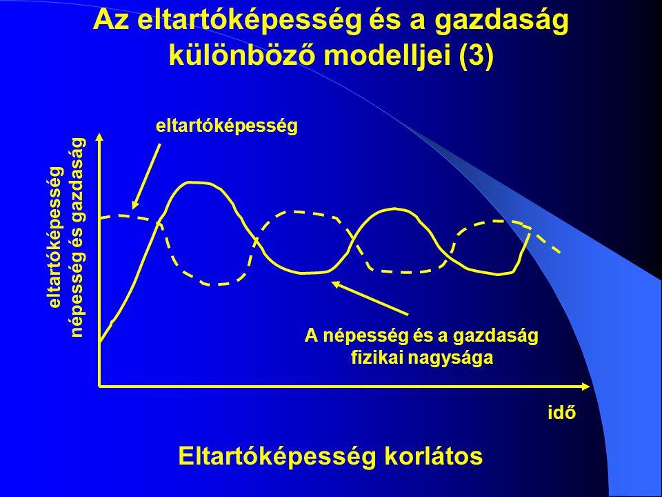 Az eltartóképesség és a gazdaság különböző modelljei (3) eltartóképesség A népesség és a gazdaság fizikai nagysága idő eltartóképesség népesség és gaz