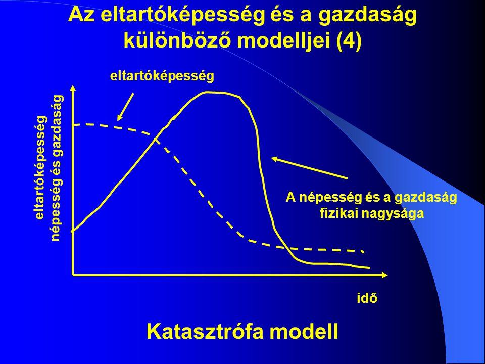 Az eltartóképesség és a gazdaság különböző modelljei (4) eltartóképesség A népesség és a gazdaság fizikai nagysága idő eltartóképesség népesség és gazdaság Katasztrófa modell