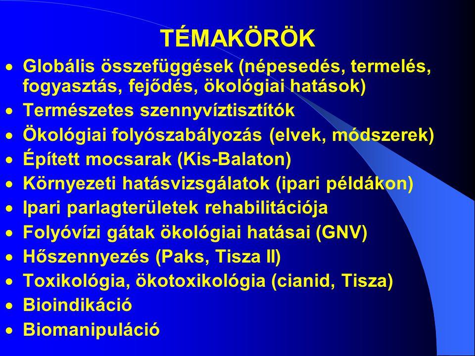 TÉMAKÖRÖK  Globális összefüggések (népesedés, termelés, fogyasztás, fejődés, ökológiai hatások)  Természetes szennyvíztisztítók  Ökológiai folyószabályozás (elvek, módszerek)  Épített mocsarak (Kis-Balaton)  Környezeti hatásvizsgálatok (ipari példákon)  Ipari parlagterületek rehabilitációja  Folyóvízi gátak ökológiai hatásai (GNV)  Hőszennyezés (Paks, Tisza II)  Toxikológia, ökotoxikológia (cianid, Tisza)  Bioindikáció  Biomanipuláció