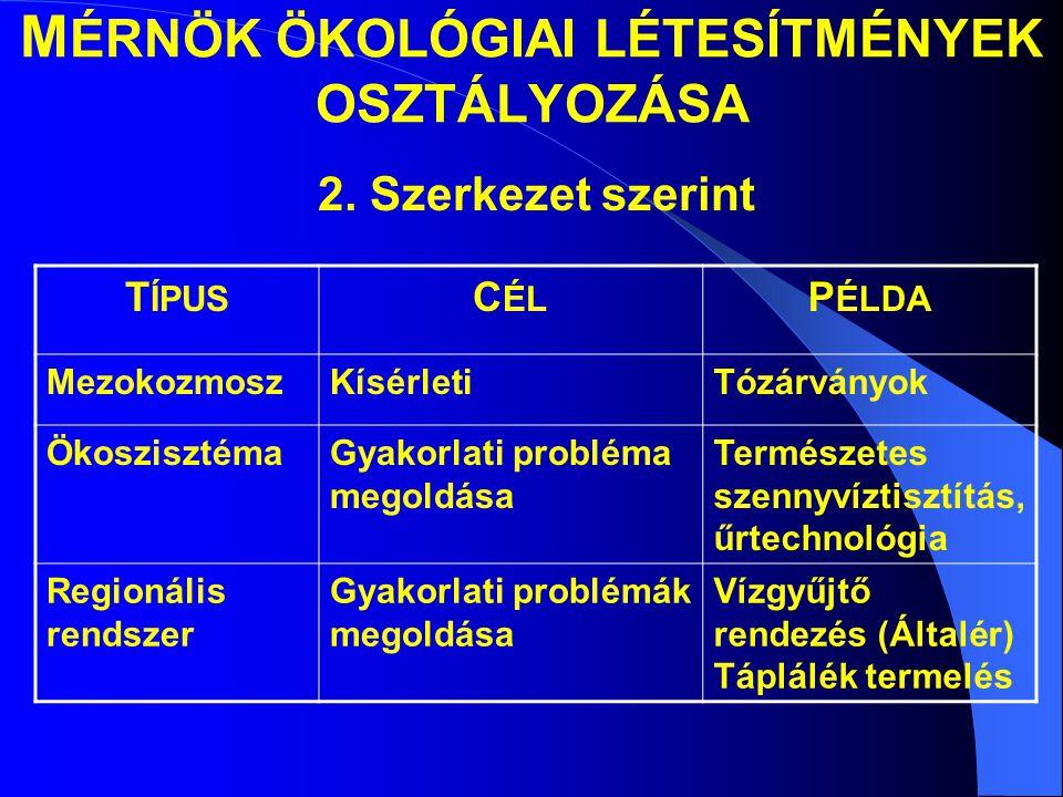 M ÉRNÖK ÖKOLÓGIAI LÉTESÍTMÉNYEK OSZTÁLYOZÁSA 2.