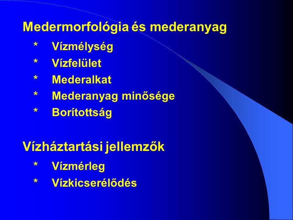 Medermorfológia és mederanyag * Vízmélység * Vízfelület * Mederalkat * Mederanyag minősége * Borítottság Vízháztartási jellemzők * Vízmérleg * Vízkics