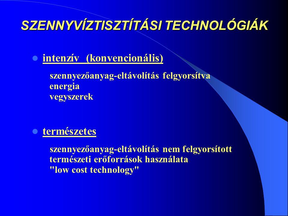 intenzív (konvencionális) szennyezőanyag-eltávolítás felgyorsítva energia vegyszerek természetes szennyezőanyag-eltávolítás nem felgyorsított természeti erőforrások használata low cost technology SZENNYVÍZTISZTÍTÁSI TECHNOLÓGIÁK