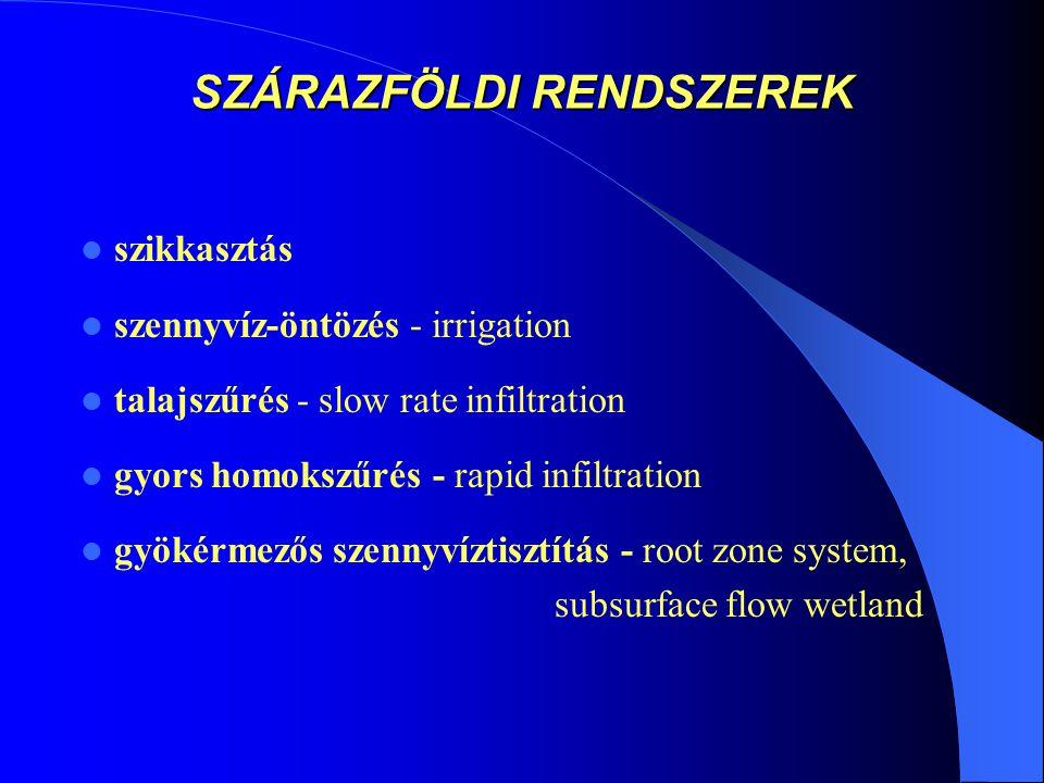 SZÁRAZFÖLDI RENDSZEREK szikkasztás szennyvíz-öntözés - irrigation talajszűrés - slow rate infiltration gyors homokszűrés - rapid infiltration gyökérmezős szennyvíztisztítás - root zone system, subsurface flow wetland
