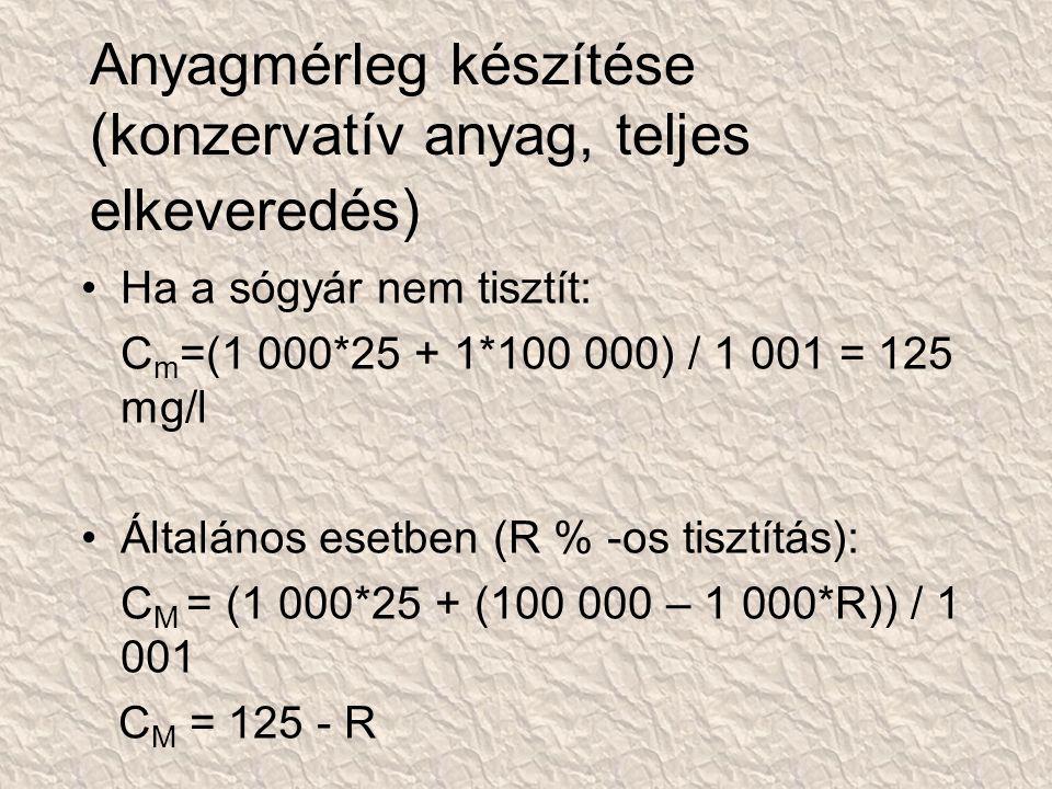 Anyagmérleg készítése (konzervatív anyag, teljes elkeveredés) Ha a sógyár nem tisztít: C m =(1 000*25 + 1*100 000) / 1 001 = 125 mg/l Általános esetben (R % -os tisztítás): C M = (1 000*25 + (100 000 – 1 000*R)) / 1 001 C M = 125 - R
