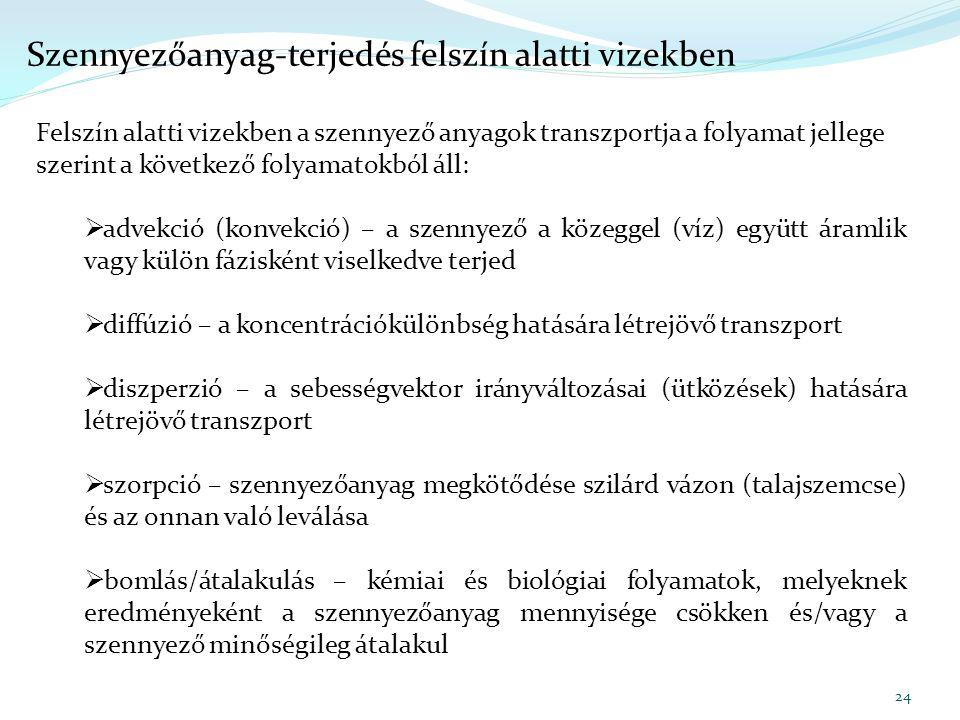 Felszín alatti vizekben a szennyező anyagok transzportja a folyamat jellege szerint a következő folyamatokból áll:  advekció (konvekció) – a szennyez