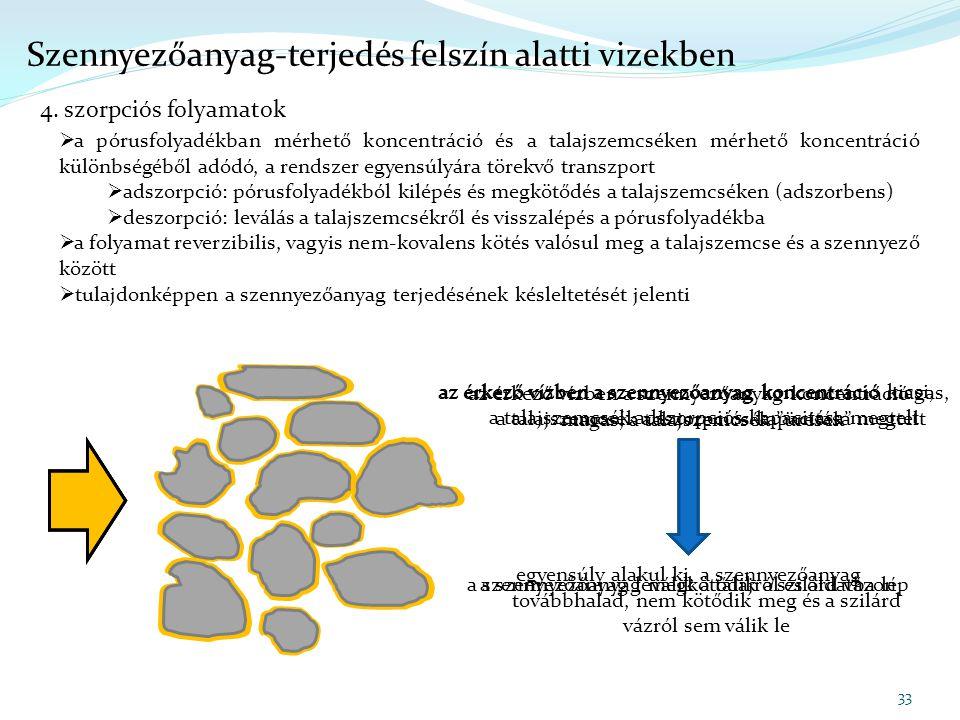  a pórusfolyadékban mérhető koncentráció és a talajszemcséken mérhető koncentráció különbségéből adódó, a rendszer egyensúlyára törekvő transzport 