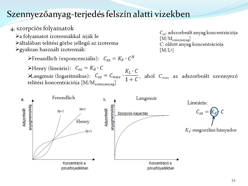 34 Szennyezőanyag-terjedés felszín alatti vizekben 4. szorpciós folyamatok  a folyamatot izotermákkal írják le  általában telítési görbe jellegű az