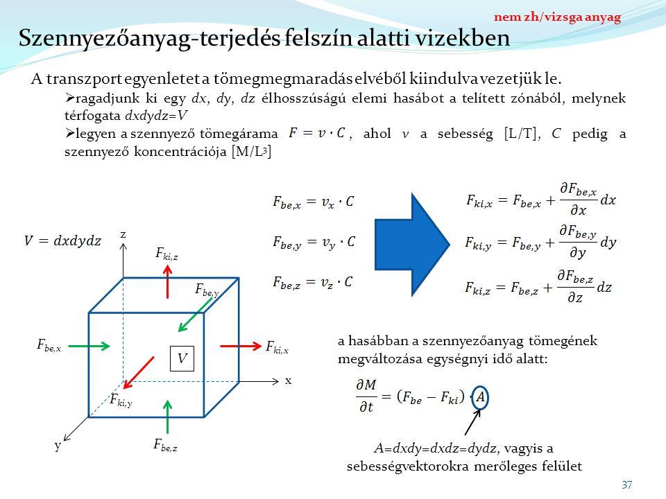 F be,x V x z y Szennyezőanyag-terjedés felszín alatti vizekben 37 A transzport egyenletet a tömegmegmaradás elvéből kiindulva vezetjük le.  ragadjunk