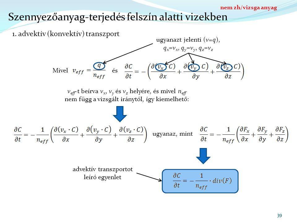 39 Szennyezőanyag-terjedés felszín alatti vizekben 1. advektív (konvektív) transzport Mivelés ugyanazt jelenti (v=q), q x =v x, q y =v y, q z =v z v e