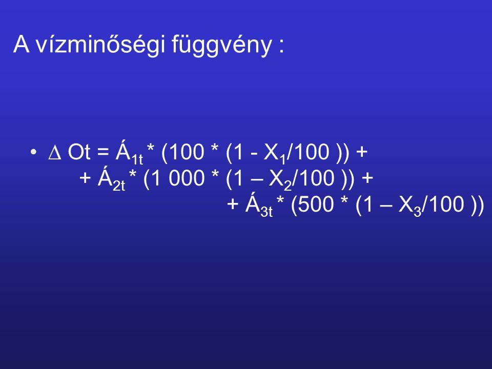  Ot = Á 1t * (100 * (1 - X 1 /100 )) + + Á 2t * (1 000 * (1 – X 2 /100 )) + + Á 3t * (500 * (1 – X 3 /100 )) A vízminőségi függvény :