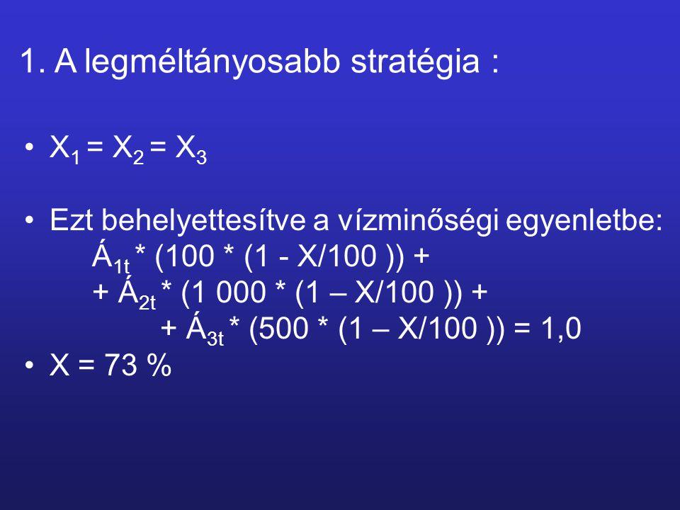1. A legméltányosabb stratégia : X 1 = X 2 = X 3 Ezt behelyettesítve a vízminőségi egyenletbe: Á 1t * (100 * (1 - X/100 )) + + Á 2t * (1 000 * (1 – X/