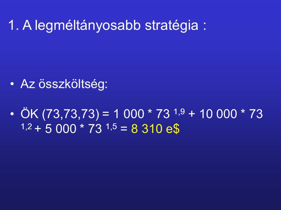1. A legméltányosabb stratégia : Az összköltség: ÖK (73,73,73) = 1 000 * 73 1,9 + 10 000 * 73 1,2 + 5 000 * 73 1,5 = 8 310 e$