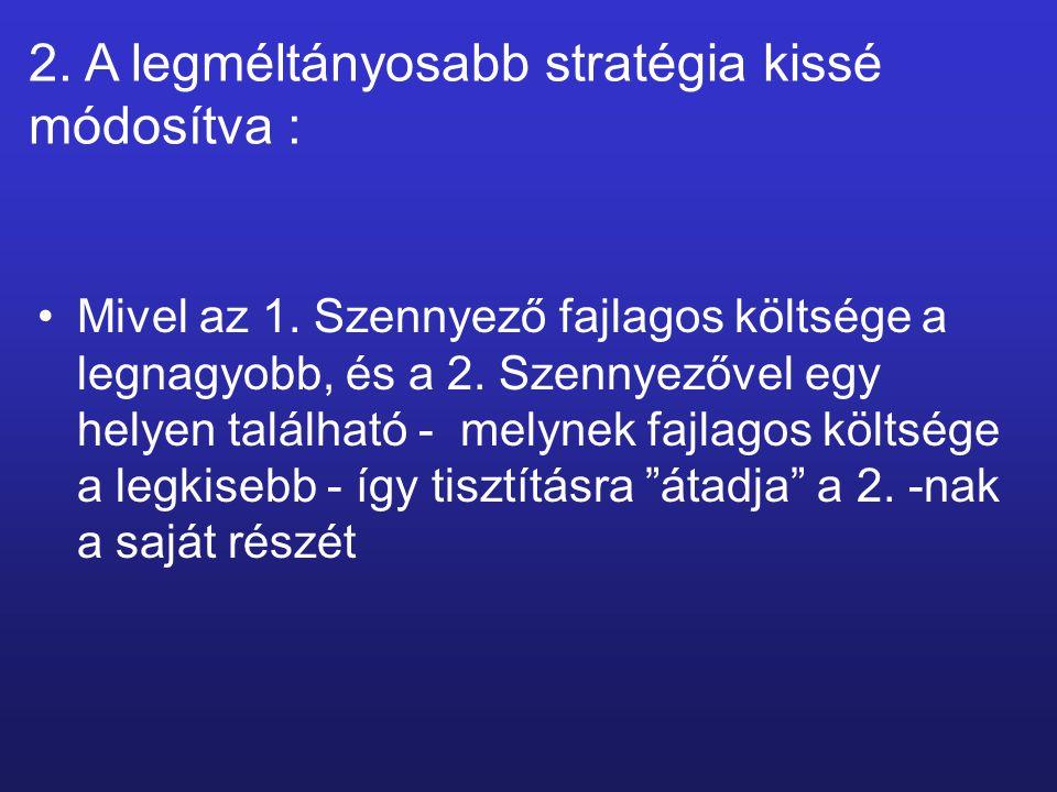 2. A legméltányosabb stratégia kissé módosítva : Mivel az 1. Szennyező fajlagos költsége a legnagyobb, és a 2. Szennyezővel egy helyen található - mel