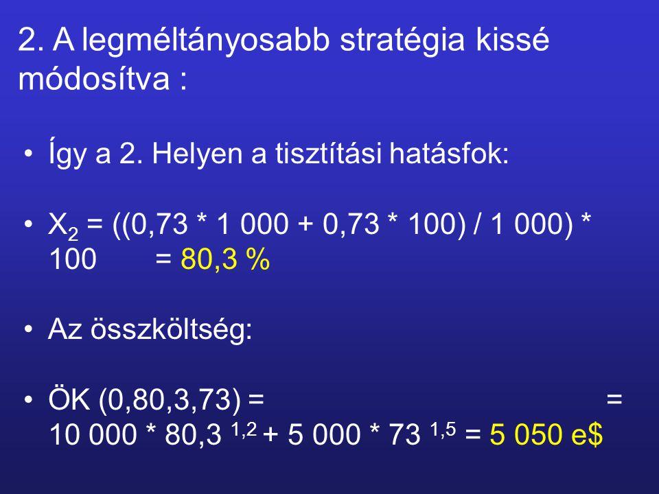 2. A legméltányosabb stratégia kissé módosítva : Így a 2. Helyen a tisztítási hatásfok: X 2 = ((0,73 * 1 000 + 0,73 * 100) / 1 000) * 100 = 80,3 % Az