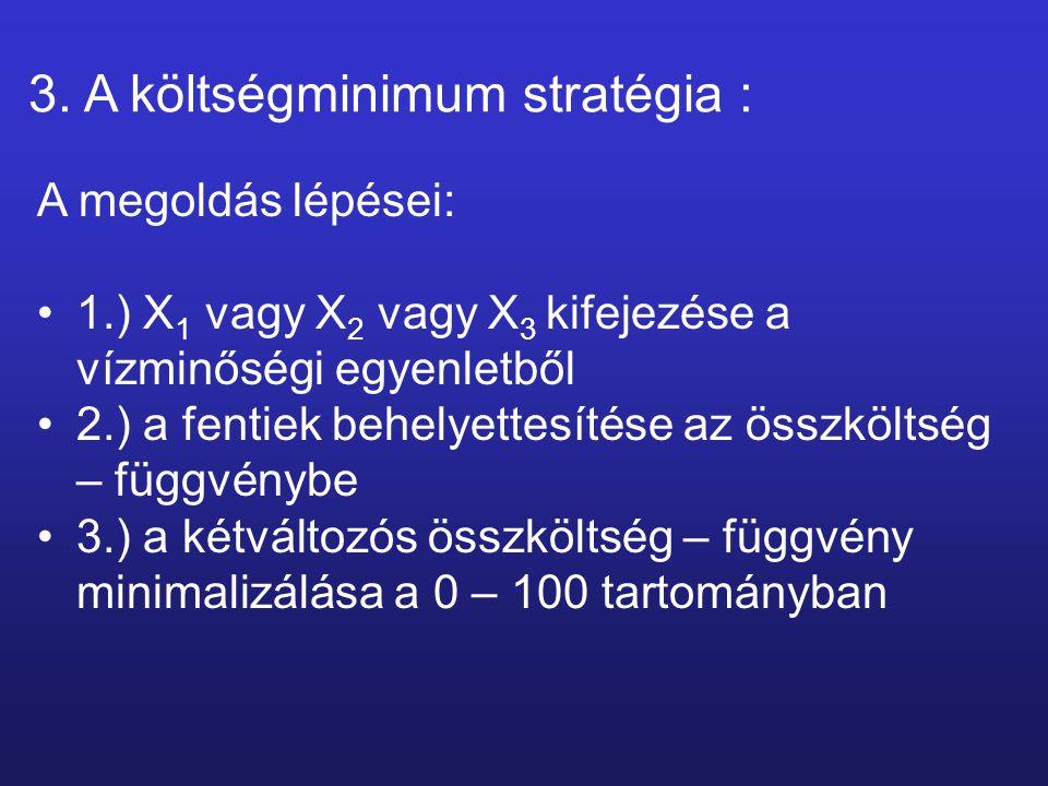 3. A költségminimum stratégia : A megoldás lépései: 1.) X 1 vagy X 2 vagy X 3 kifejezése a vízminőségi egyenletből 2.) a fentiek behelyettesítése az ö