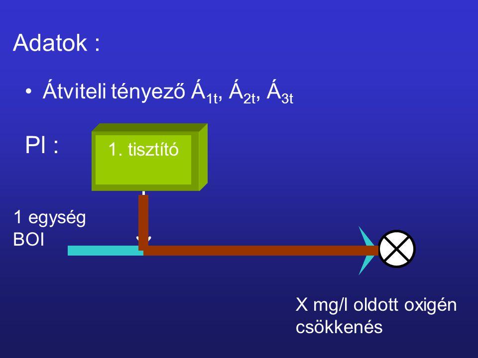 Átviteli tényező Á 1t, Á 2t, Á 3t Adatok : 1. tisztító Pl : 1 egység BOI X mg/l oldott oxigén csökkenés