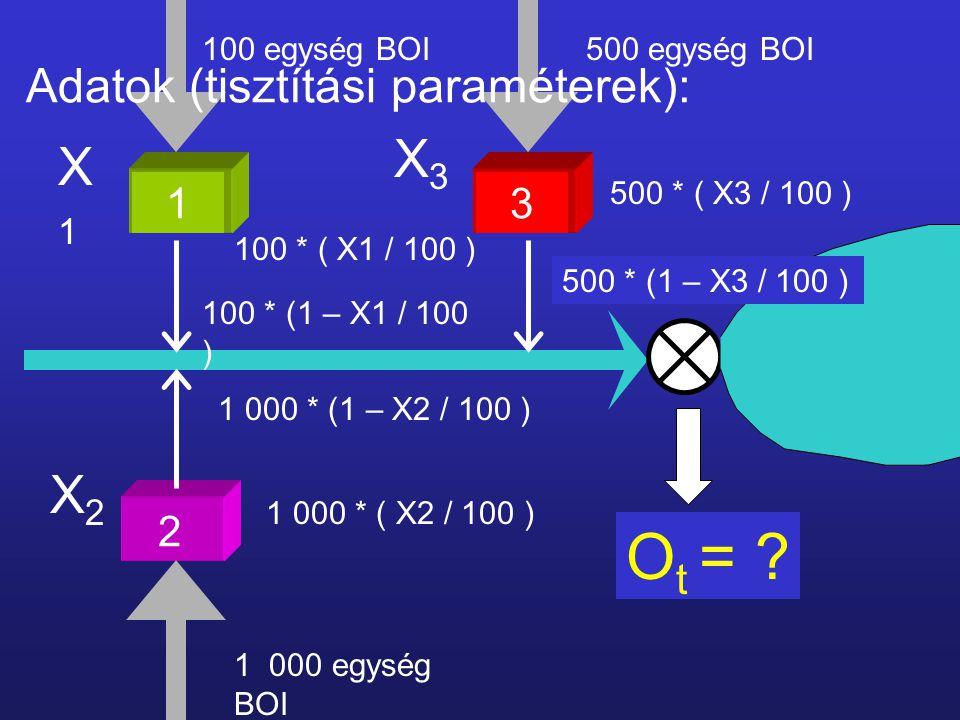 2 13 100 egység BOI 1 000 egység BOI 500 egység BOI X1X1 X2X2 X3X3 100 * ( X1 / 100 ) 1 000 * ( X2 / 100 ) 500 * ( X3 / 100 ) 100 * (1 – X1 / 100 ) 50