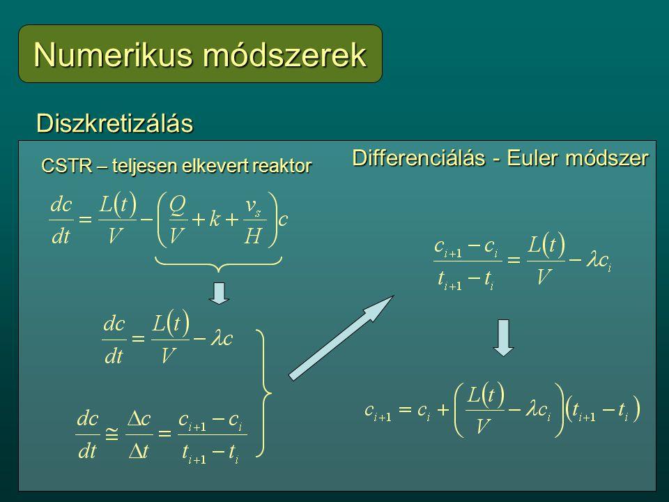 Diszkretizálás Tér- és időkontinuum önkényes feldarabolásaTér- és időkontinuum önkényes feldarabolása Egyenlet átírásaEgyenlet átírása Numerikus módszerek Differenciálás - Euler módszer CSTR – teljesen elkevert reaktor