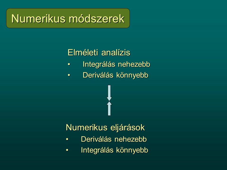 Elméleti analízis Integrálás nehezebbIntegrálás nehezebb Deriválás könnyebbDeriválás könnyebb Numerikus eljárások Deriválás nehezebbDeriválás nehezebb