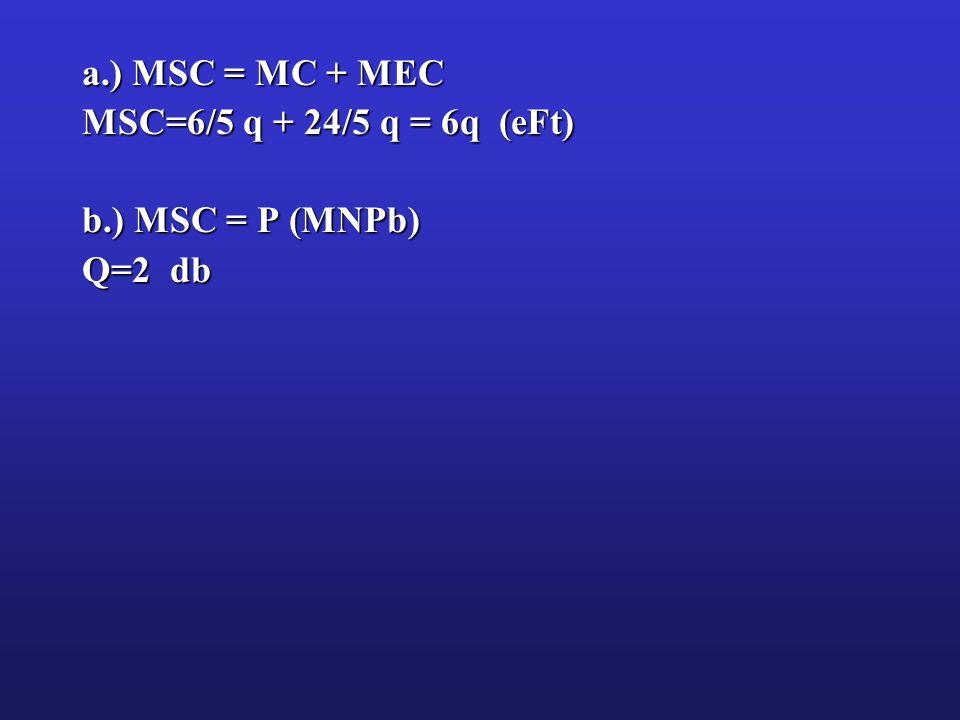 a.) MSC = MC + MEC MSC=6/5 q + 24/5 q = 6q (eFt) b.) MSC = P (MNPb) Q=2 db