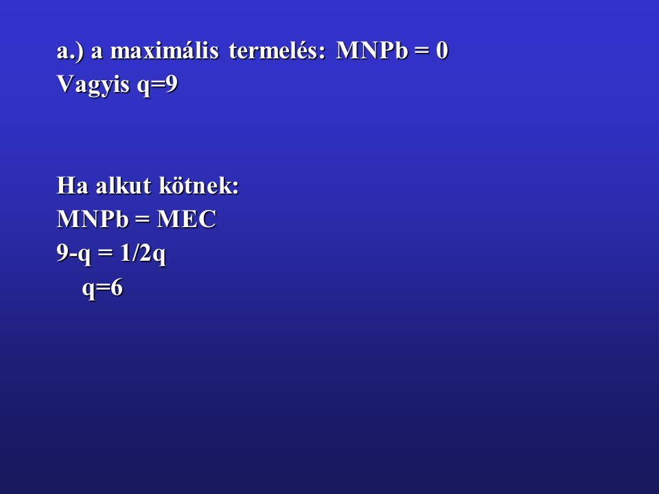 a.) a maximális termelés: MNPb = 0 Vagyis q=9 Ha alkut kötnek: MNPb = MEC 9-q = 1/2q q=6 q=6