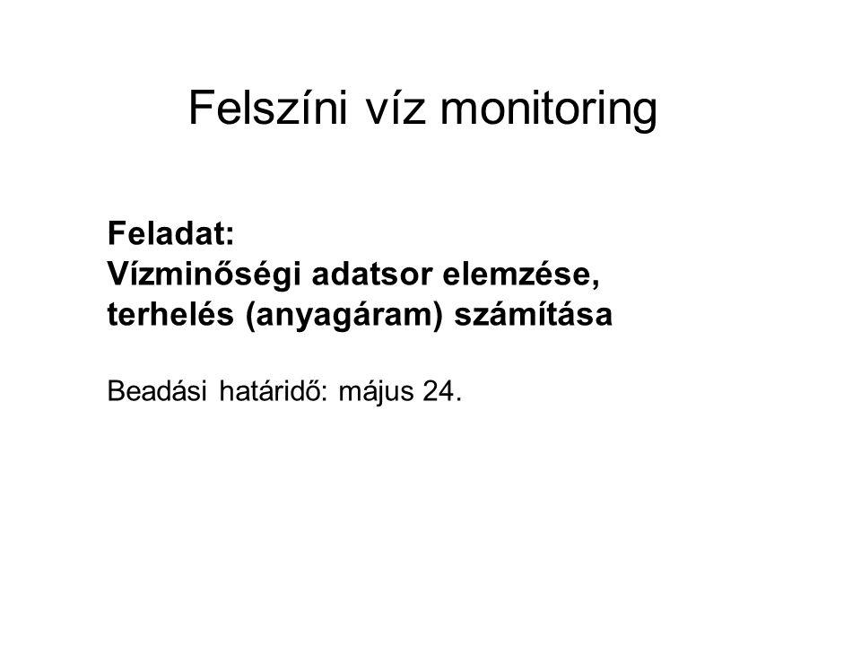 Felszíni víz monitoring Feladat: Vízminőségi adatsor elemzése, terhelés (anyagáram) számítása Beadási határidő: május 24.