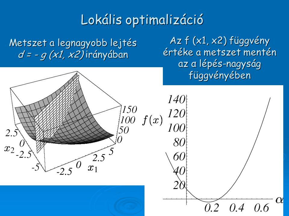 Metszet a legnagyobb lejtés d = - g (x1, x2) irányában Az f (x1, x2) függvény értéke a metszet mentén az α lépés-nagyság függvényében Lokális optimalizáció