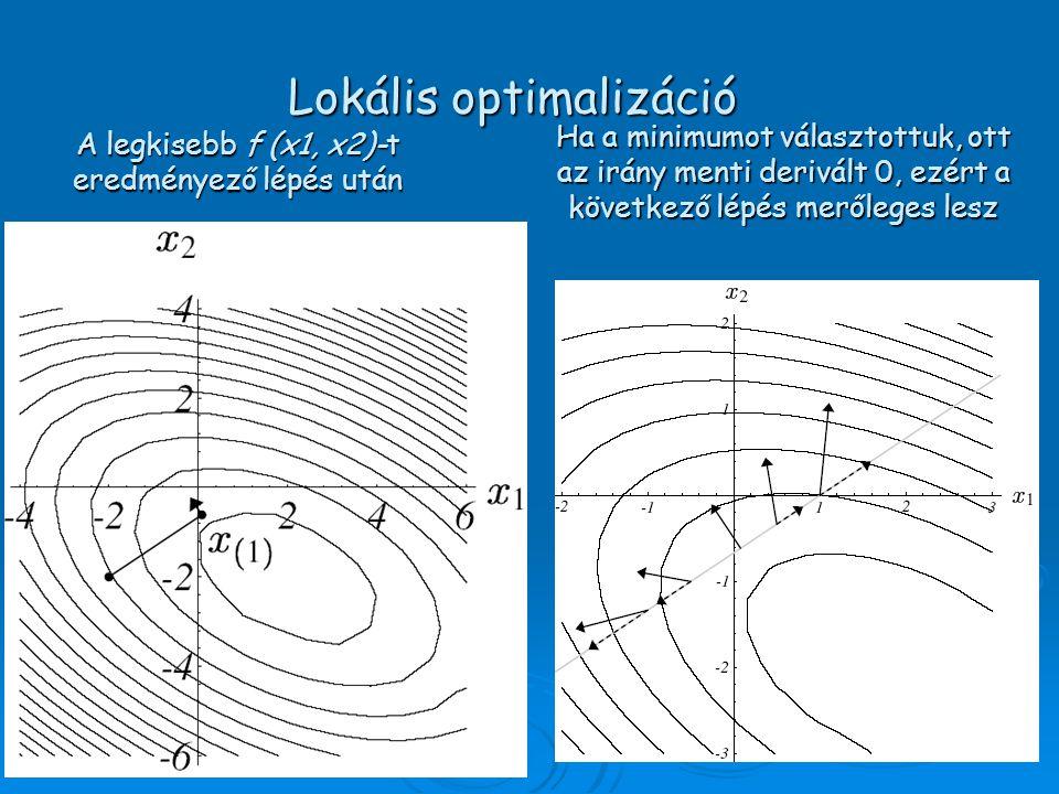 A legkisebb f (x1, x2)-t eredményező lépés után Ha a minimumot választottuk, ott az irány menti derivált 0, ezért a következő lépés merőleges lesz Lokális optimalizáció