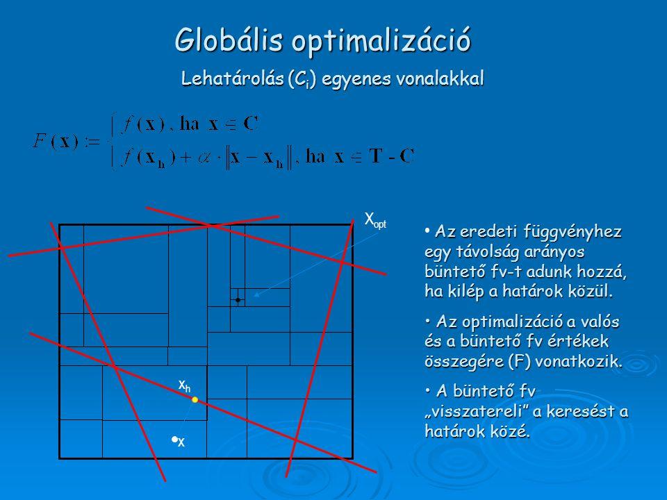 X opt x xhxh Lehatárolás (C i ) egyenes vonalakkal Az eredeti függvényhez egy távolság arányos büntető fv-t adunk hozzá, ha kilép a határok közül.