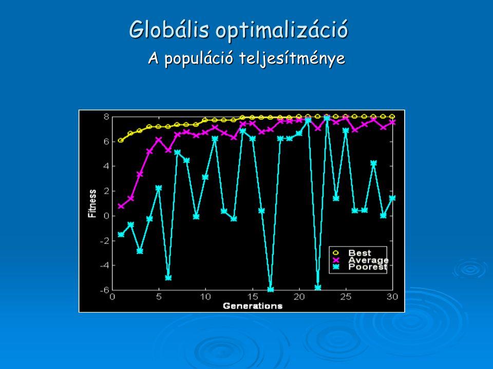 A populáció teljesítménye Globális optimalizáció