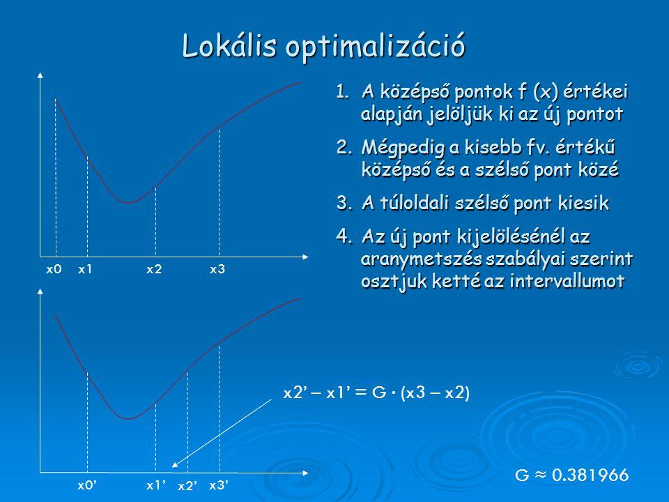 x0 x1x2x3 1.A középső pontok f (x) értékei alapján jelöljük ki az új pontot 2.Mégpedig a kisebb fv.