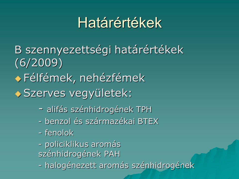 Határértékek B szennyezettségi határértékek (6/2009)  Félfémek, nehézfémek  Szerves vegyületek: - alifás szénhidrogének TPH - benzol és származékai