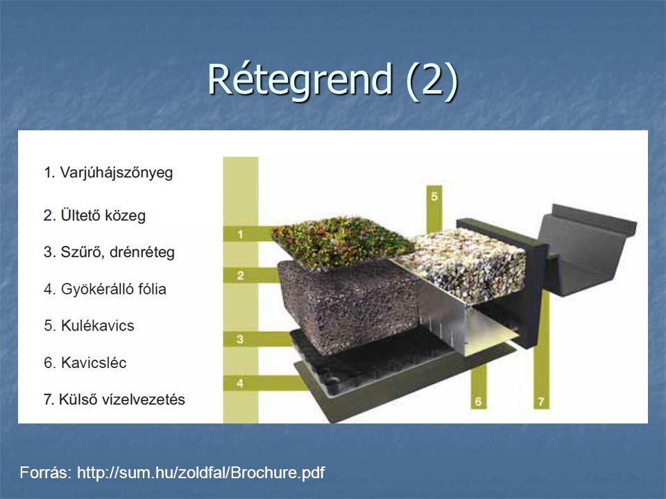 Rétegrend (2) Forrás: http://sum.hu/zoldfal/Brochure.pdf