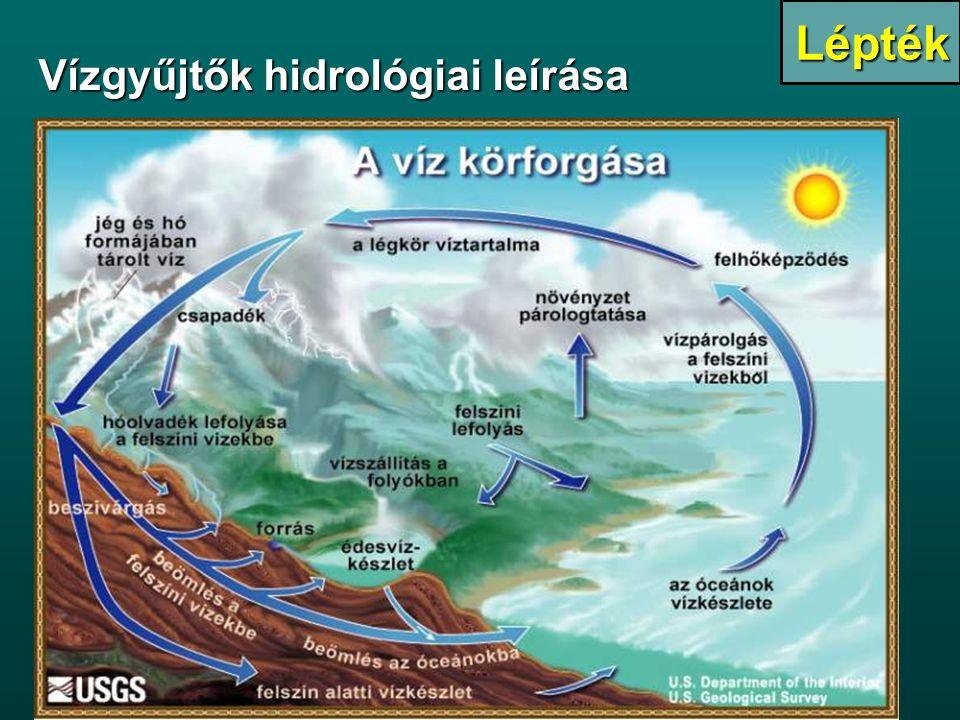 Vízgyűjtők hidrológiai leírása Részfolyamatok párolgás (evaporáció)párolgás (evaporáció) növényi vízfelvétel, transpirációnövényi vízfelvétel, transpiráció hó akkumuláció és -olvadáshó akkumuláció és -olvadás beszivárgás (infiltráció)beszivárgás (infiltráció) felszín alatti lefolyásfelszín alatti lefolyás tározástározás felszíni lefolyásfelszíni lefolyásHatótényezők csapadékcsapadék hőmérséklethőmérséklet páratartalompáratartalom domborzatdomborzat talajtípustalajtípus növényborítottságnövényborítottság Cél:Vízgyűjtő terület hatása a folyón levonuló árhullámokra Lépték