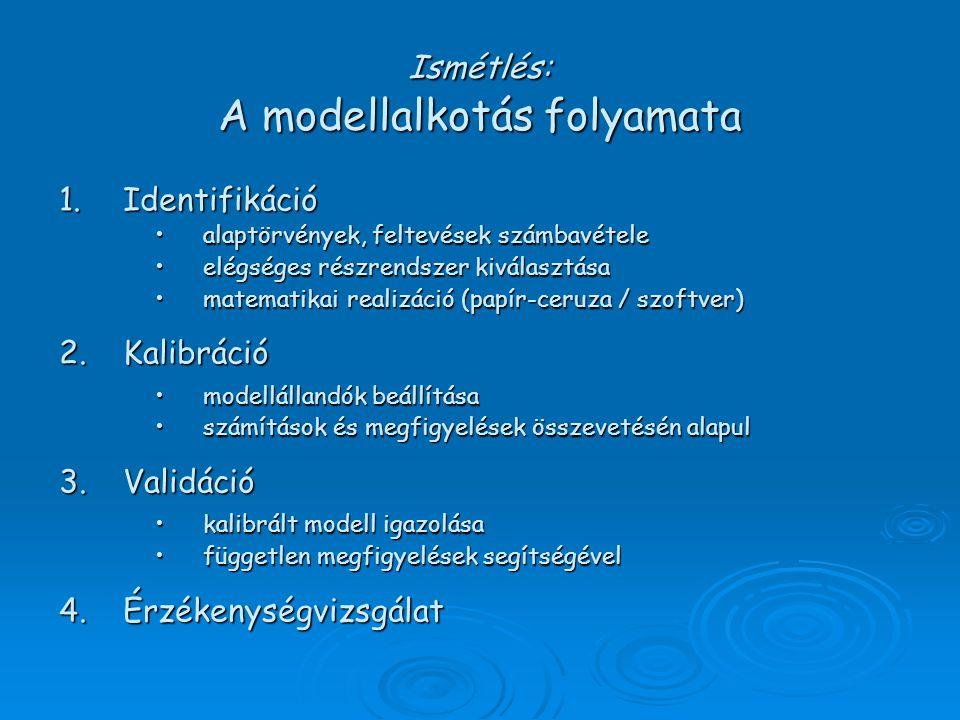 Ismétlés: A modellalkotás folyamata 1.Identifikáció alaptörvények, feltevések számbavételealaptörvények, feltevések számbavétele elégséges részrendszer kiválasztásaelégséges részrendszer kiválasztása matematikai realizáció (papír-ceruza / szoftver)matematikai realizáció (papír-ceruza / szoftver) 2.Kalibráció modellállandók beállításamodellállandók beállítása számítások és megfigyelések összevetésén alapulszámítások és megfigyelések összevetésén alapul 3.Validáció kalibrált modell igazolásakalibrált modell igazolása független megfigyelések segítségévelfüggetlen megfigyelések segítségével 4.Érzékenységvizsgálat