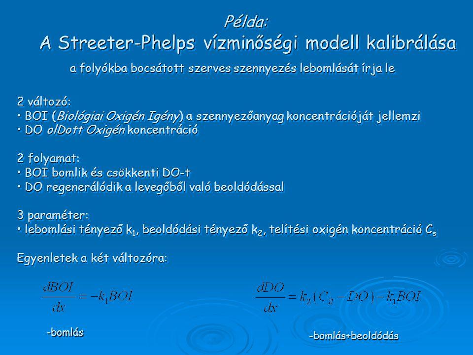 Példa: A Streeter-Phelps vízminőségi modell kalibrálása Példa: a folyókba bocsátott szerves szennyezés lebomlását írja le 2 változó: BOI (Biológiai Ox