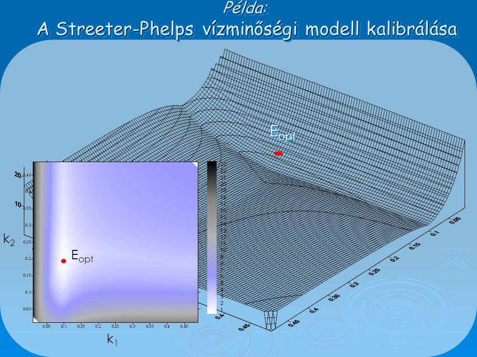 k1k1 k2k2 E opt Példa: A Streeter-Phelps vízminőségi modell kalibrálása Példa: