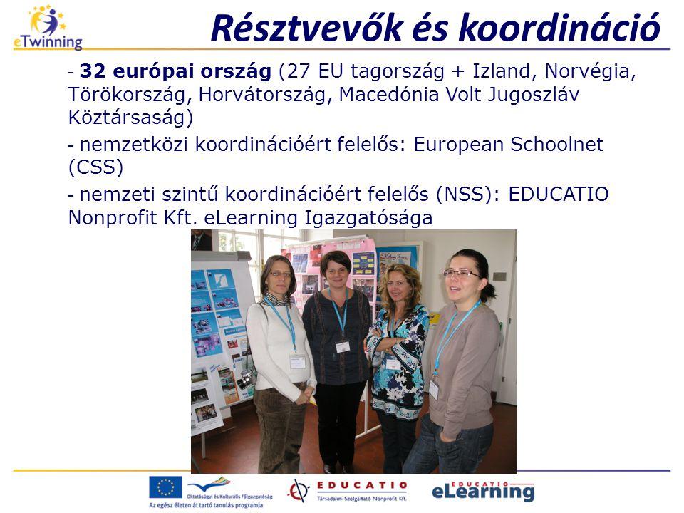 Résztvevők és koordináció - 32 európai ország (27 EU tagország + Izland, Norvégia, Törökország, Horvátország, Macedónia Volt Jugoszláv Köztársaság) - nemzetközi koordinációért felelős: European Schoolnet (CSS) - nemzeti szintű koordinációért felelős (NSS): EDUCATIO Nonprofit Kft.